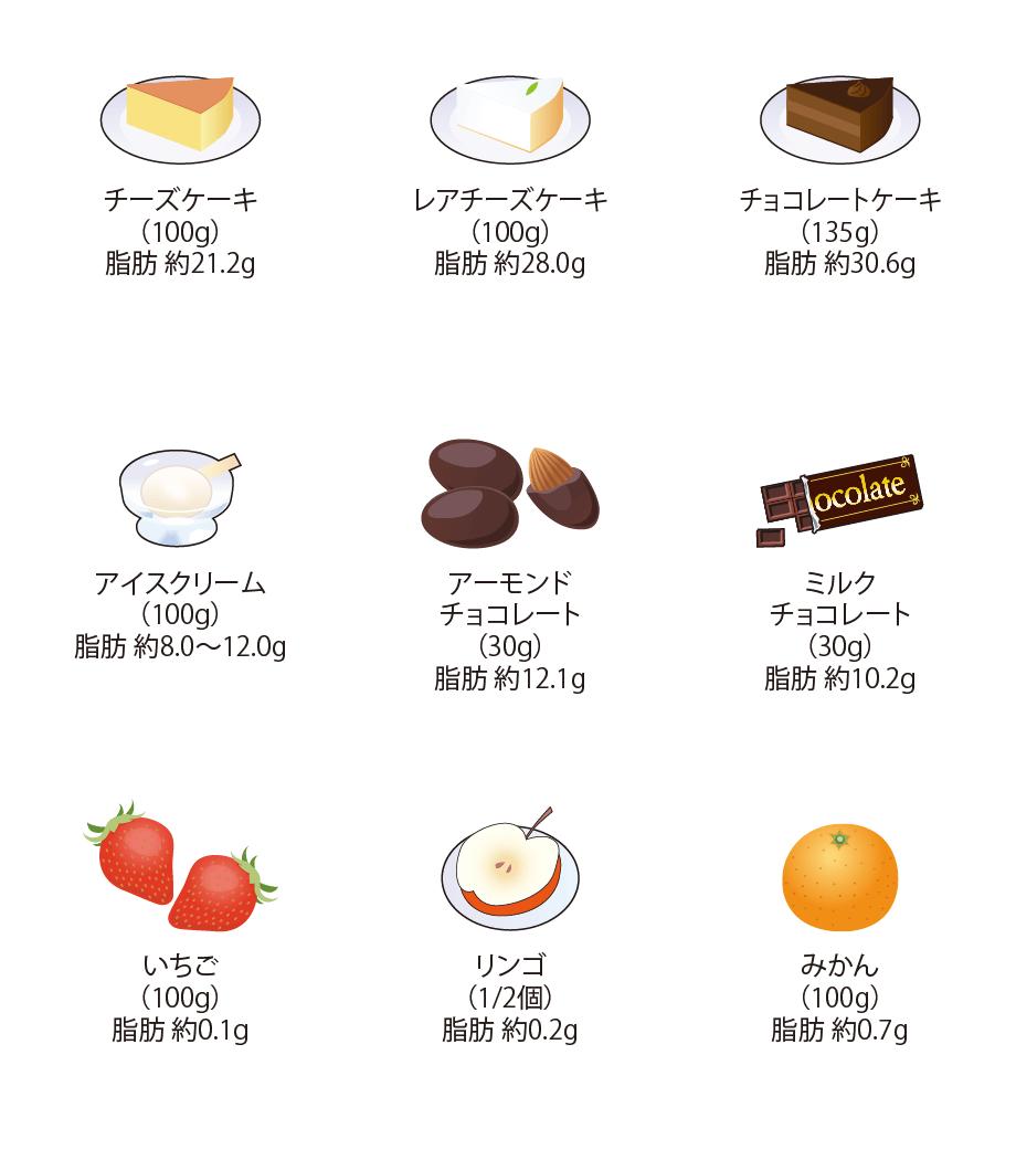 デザート・おやつ